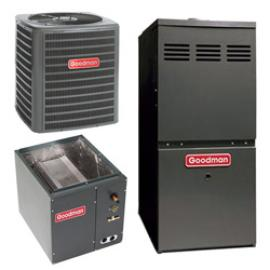 Gas Furnace Split Systems